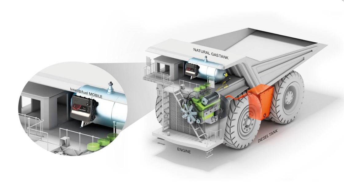 Bi-Fuel Conversion for a Mine Haul Truck