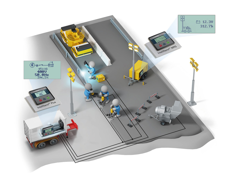 Prime Power System