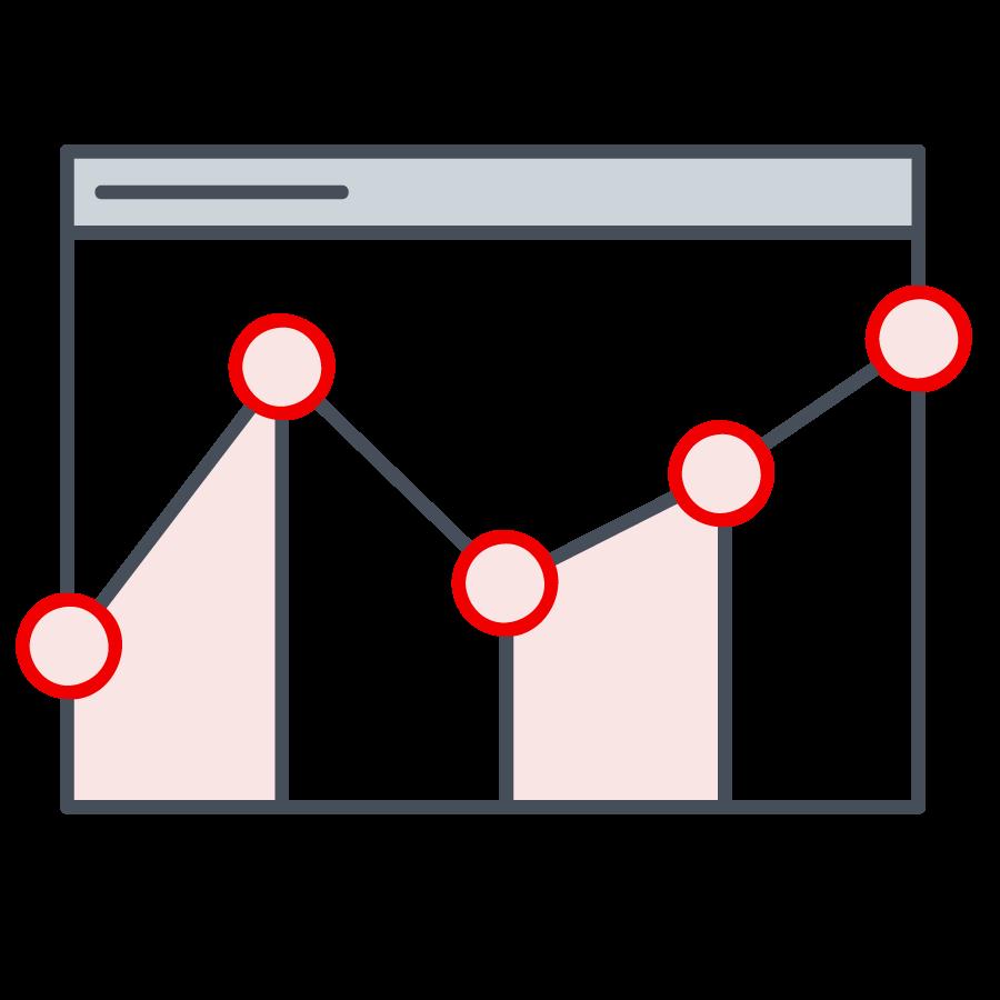 Benefit-Monitoring - Telecom
